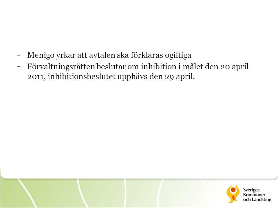 - Menigo yrkar att avtalen ska förklaras ogiltiga - Förvaltningsrätten beslutar om inhibition i målet den 20 april 2011, inhibitionsbeslutet upphävs d