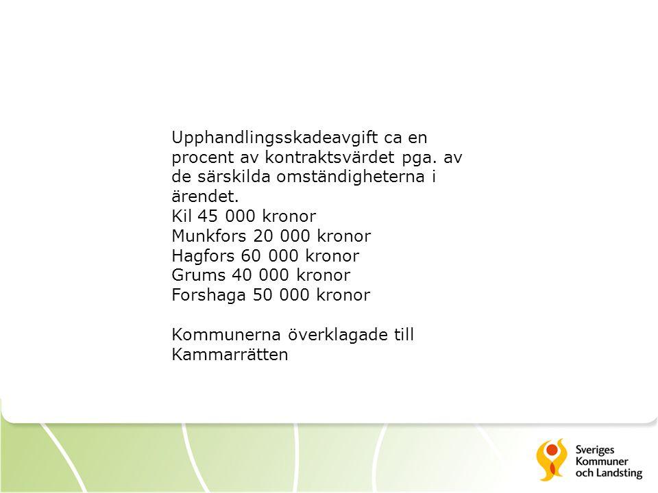Upphandlingsskadeavgift ca en procent av kontraktsvärdet pga. av de särskilda omständigheterna i ärendet. Kil 45 000 kronor Munkfors 20 000 kronor Hag