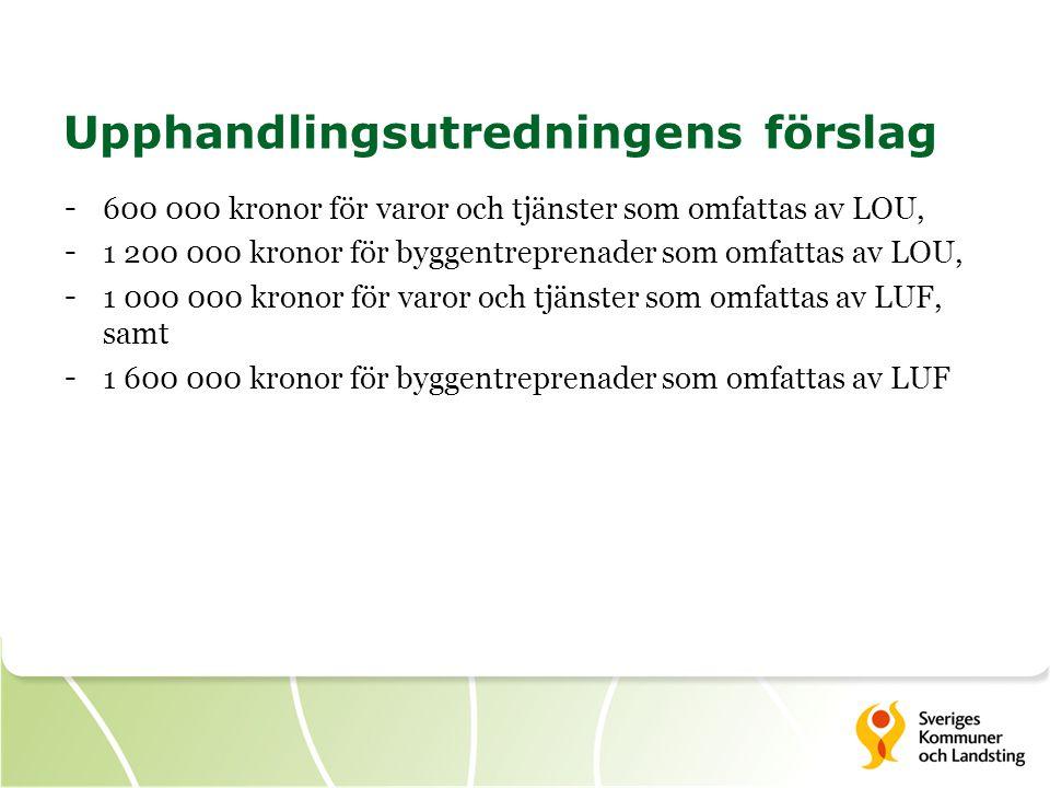 Upphandlingsutredningens förslag - 600 000 kronor för varor och tjänster som omfattas av LOU, - 1 200 000 kronor för byggentreprenader som omfattas av