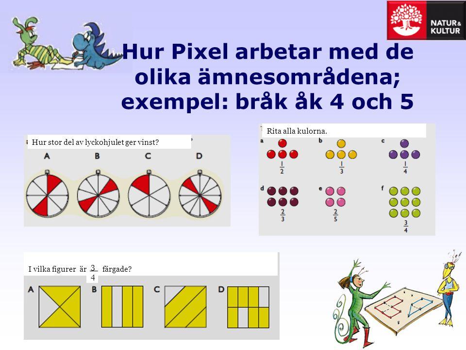 Hur Pixel arbetar med de olika ämnesområdena; exempel: bråk åk 4 och 5 Rita alla kulorna. I vilka figurer är färgade? Hur stor del av lyckohjulet ger