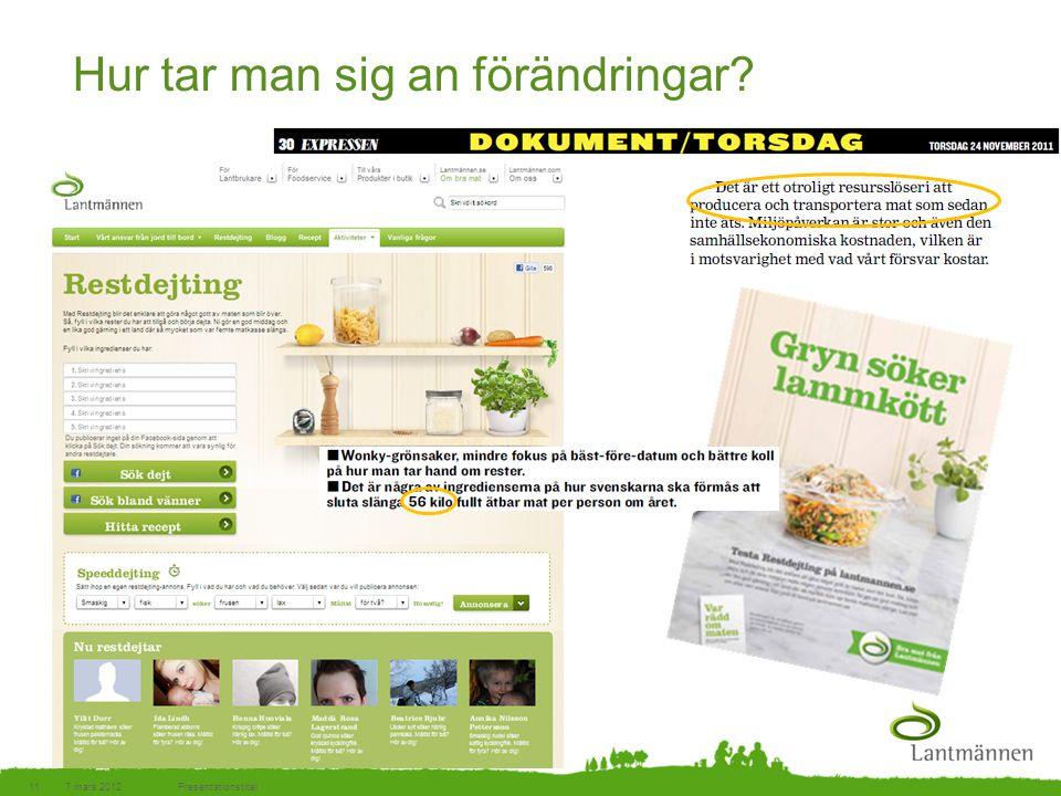 Landscape Hur tar man sig an förändringar? 7 mars 201211Presentationstitel