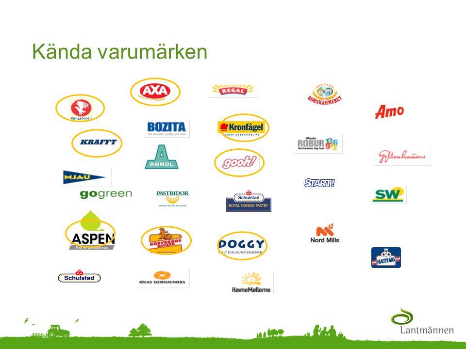 Landscape Kända varumärken