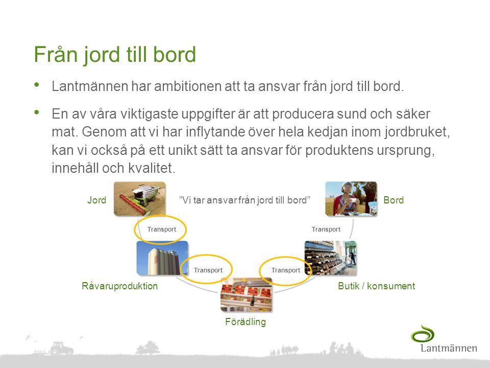 Landscape • Lantmännen har ambitionen att ta ansvar från jord till bord. • En av våra viktigaste uppgifter är att producera sund och säker mat. Genom