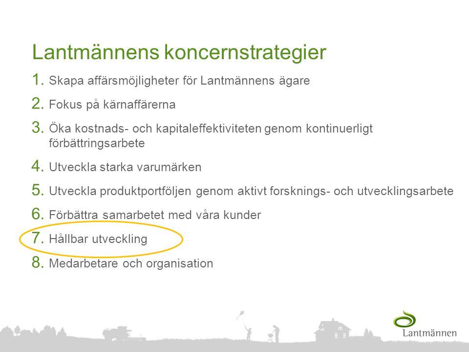Landscape 1. Skapa affärsmöjligheter för Lantmännens ägare 2. Fokus på kärnaffärerna 3. Öka kostnads- och kapitaleffektiviteten genom kontinuerligt fö