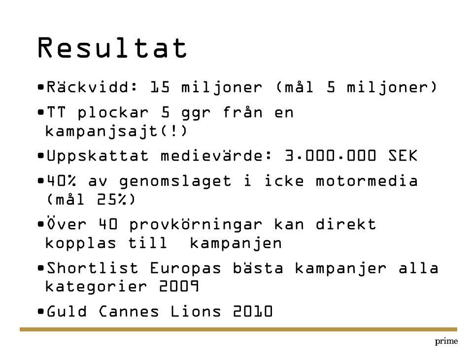 Resultat •Räckvidd: 15 miljoner (mål 5 miljoner) •TT plockar 5 ggr från en kampanjsajt(!) •Uppskattat medievärde: 3.000.000 SEK •40% av genomslaget i