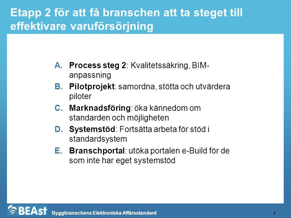 Byggbranschens Elektroniska Affärsstandard Etapp 2 för att få branschen att ta steget till effektivare varuförsörjning 4 A.Process steg 2: Kvalitetssä