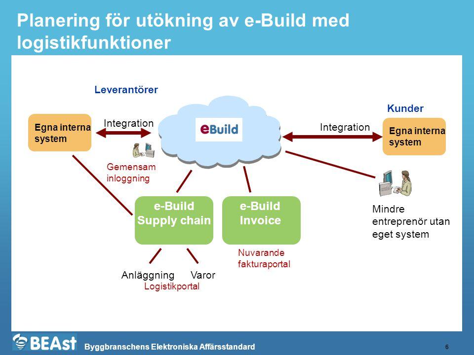 Byggbranschens Elektroniska Affärsstandard Planering för utökning av e-Build med logistikfunktioner 6 e-Build Supply chain e-Build Invoice AnläggningV