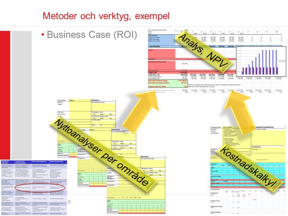 - ett företag i TeleComputing •Business Case (ROI) Metoder och verktyg, exempel BILD 16 | KENTOR