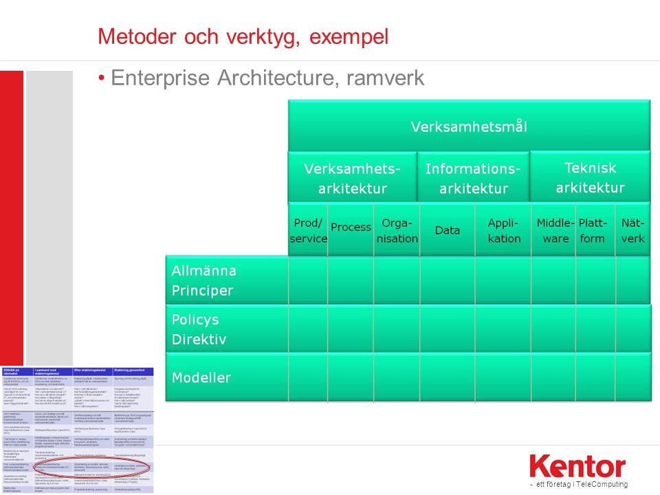 - ett företag i TeleComputing Metoder och verktyg, exempel •Enterprise Architecture, ramverk BILD 17 | KENTOR