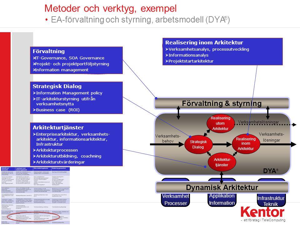 - ett företag i TeleComputing Metoder och verktyg, exempel •EA-förvaltning och styrning, arbetsmodell (DYA ) BILD 18 | KENTOR ® DYA ® Strategisk Dialo