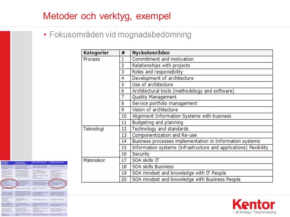 - ett företag i TeleComputing Metoder och verktyg, exempel •Fokusområden vid mognadsbedömning BILD 19 | KENTOR