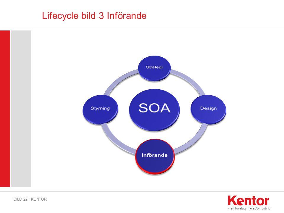 - ett företag i TeleComputing Lifecycle bild 3 Införande BILD 22 | KENTOR