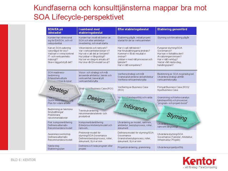 - ett företag i TeleComputing Kundfaserna och konsulttjänsterna mappar bra mot SOA Lifecycle-perspektivet BILD 6 | KENTOR