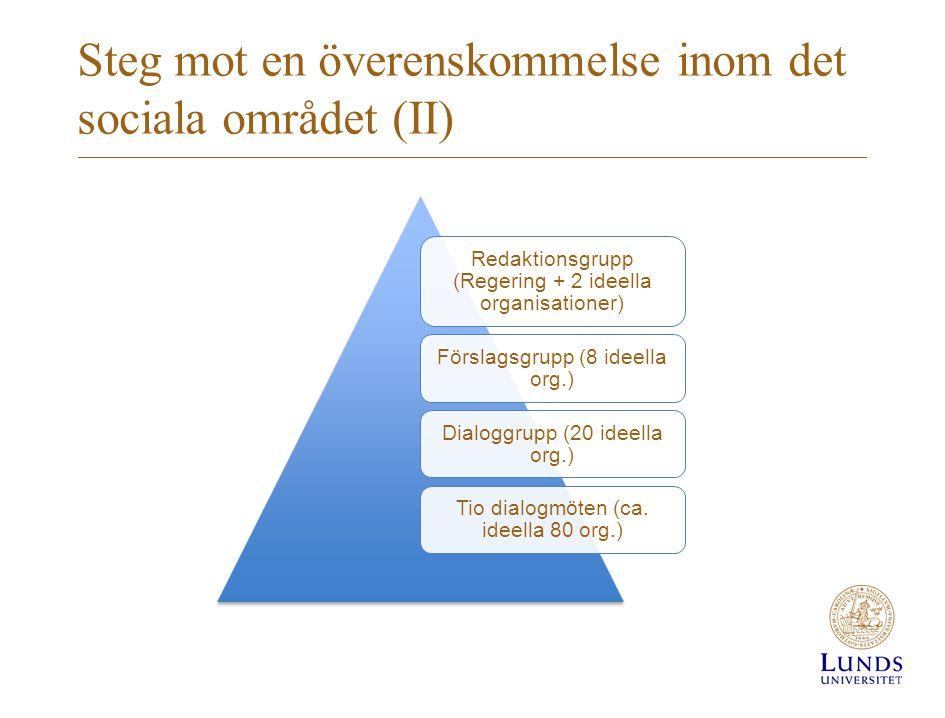 Steg mot en överenskommelse inom det sociala området (II) Redaktionsgrupp (Regering + 2 ideella organisationer) Förslagsgrupp (8 ideella org.) Dialogg