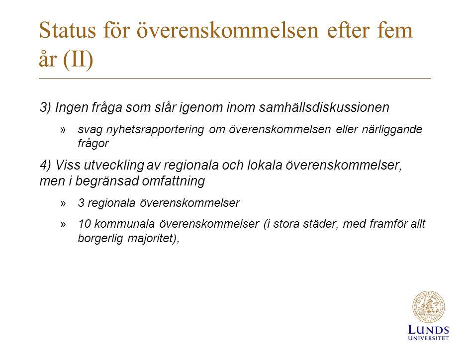 Status för överenskommelsen efter fem år (II) 3) Ingen fråga som slår igenom inom samhällsdiskussionen »svag nyhetsrapportering om överenskommelsen el