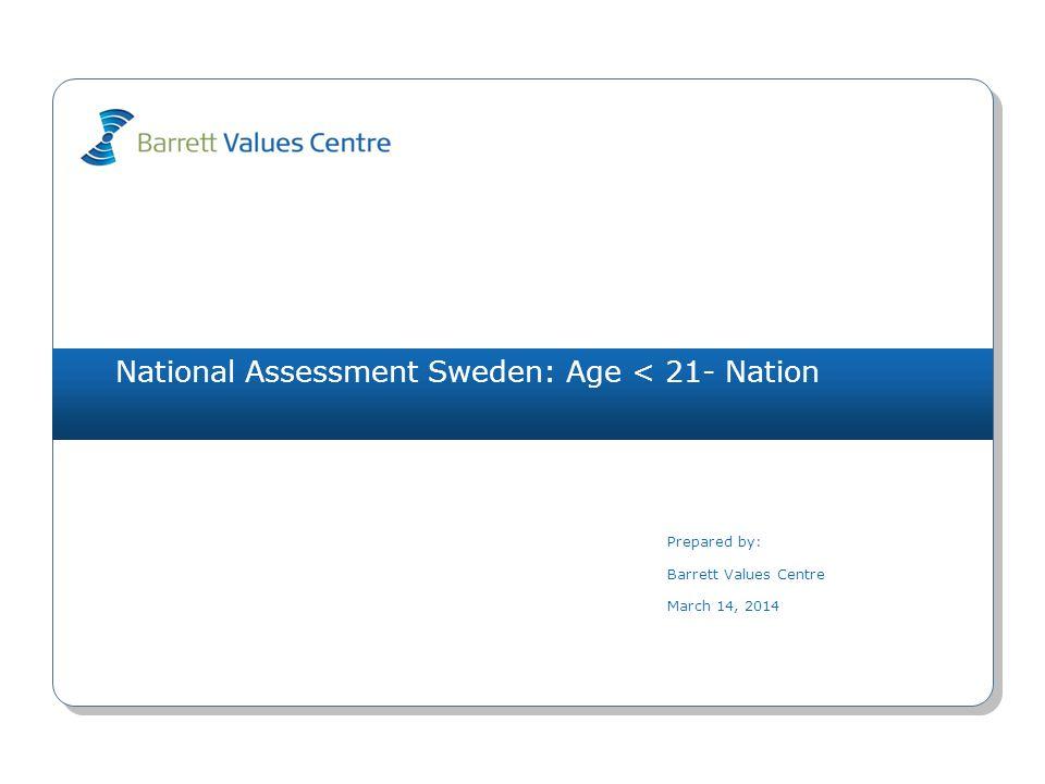 National Assessment Sweden: Age < 21- Nation (60) arbetslöshet (L) 261(O) yttrandefrihet 254(O) fred 247(S) mänskliga rättigheter 197(S) ekonomisk stabilitet 181(I) skyller på varandra (L) 172(R) miljömedvetenhet 156(S) tradition (L) 152(O) jämlikhet 144(R) materialistiskt (L) 131(I) mångfald 134(R) osäkerhet om framtiden (L) 131(I) utbildningsmöjligheter 133(O) arbetstillfällen 261(O) fred 257(S) miljömedvetenhet 236(S) ansvar för kommande generationer 207(S) ekonomisk stabilitet 201(I) jämlikhet 204(R) mänskliga rättigheter 207(S) yttrandefrihet 174(O) välfungerande sjukvård 161(O) globalt tänkande 157(S) Values Plot March 14, 2014 Copyright 2014 Barrett Values Centre I = Individuell R = Relationsvärdering Understruket med svart = PV & CC Orange = PV, CC & DC Orange = CC & DC Blå = PV & DC P = Positiv L = Möjligtvis begränsande (vit cirkel) O = Organisationsvärdering S = Samhällsvärdering Värderingar som matchar PV - CC 0 CC - DC 6 PV - DC 0 Kulturentropi: Nuvarande kultur 31% humor/ glädje 325(I) ambition 253(I) vänskap 252(R) respekt 222(R) familj 212(R) logik 203(I) ansvar 184(I) tar ansvar 184(R) ärlighet 185(I) hälsa 171(I) NivåPersonliga värderingar (PV)Nuvarande kulturella värderingar (CC)Önskade kulturella värderingar (DC) 7 6 5 4 3 2 1 IRS (P)=6-4-0 IRS (L)=0-0-0IROS (P)=1-2-2-3 IROS (L)=2-1-2-0IROS (P)=1-1-3-5 IROS (L)=0-0-0-0