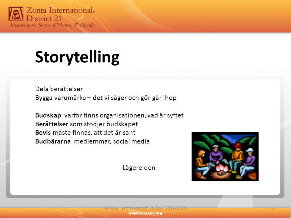 6M von Hartmansdorff, Lt. Gov. 2012-2014 Storytelling Dela berättelser Bygga varumärke – det vi säger och gör går ihop Budskapvarför finns organisatio