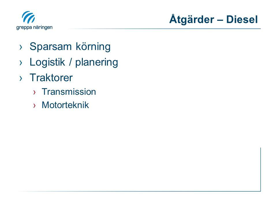 Åtgärder – Diesel ›Sparsam körning ›Logistik / planering ›Traktorer ›Transmission ›Motorteknik