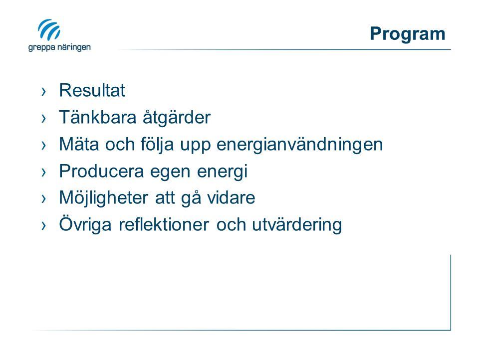 Program ›Resultat ›Tänkbara åtgärder ›Mäta och följa upp energianvändningen ›Producera egen energi ›Möjligheter att gå vidare ›Övriga reflektioner och utvärdering