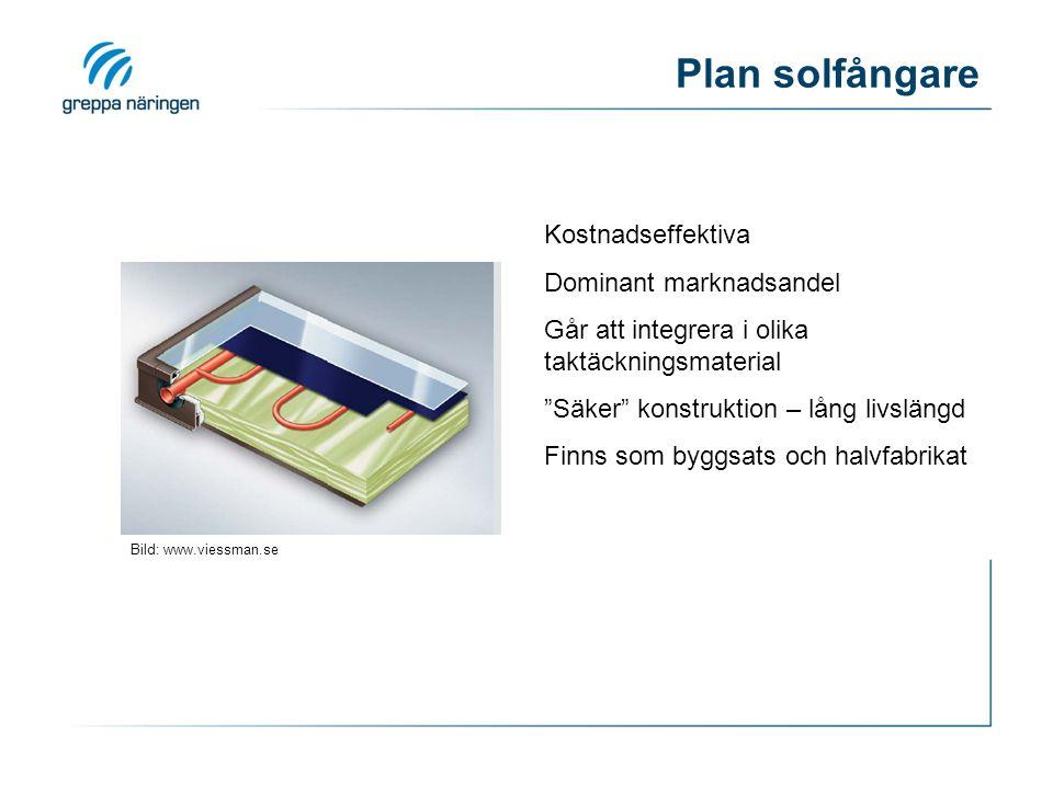 Bild: www.viessman.se Plan solfångare Kostnadseffektiva Dominant marknadsandel Går att integrera i olika taktäckningsmaterial Säker konstruktion – lång livslängd Finns som byggsats och halvfabrikat