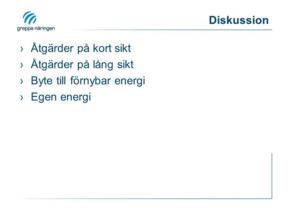 Diskussion ›Åtgärder på kort sikt ›Åtgärder på lång sikt ›Byte till förnybar energi ›Egen energi