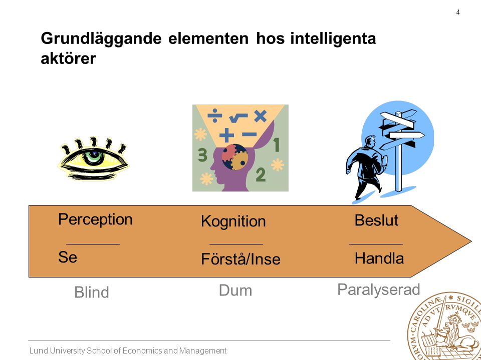 Lund University School of Economics and Management 4 Grundläggande elementen hos intelligenta aktörer Perception Se Beslut Handla Kognition Förstå/Inse Blind Dum Paralyserad