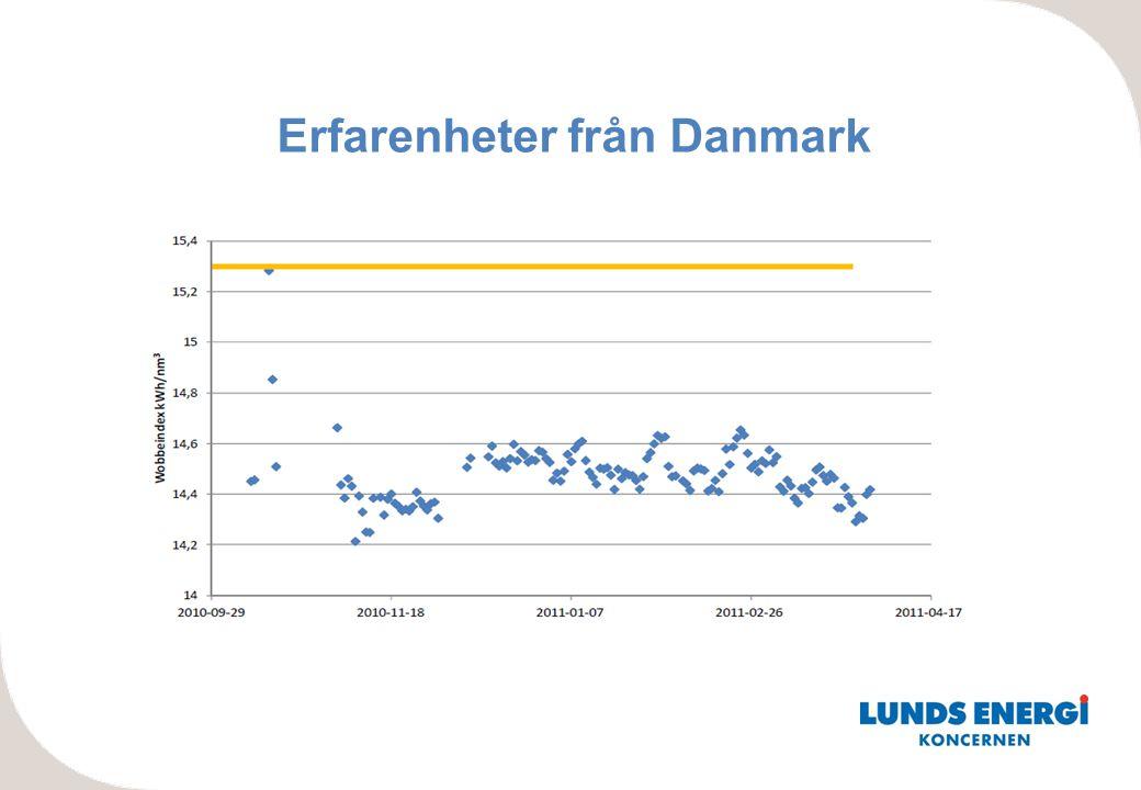 Erfarenheter från Danmark