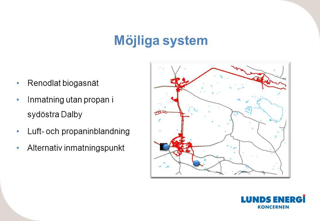 Möjliga system •Renodlat biogasnät •Inmatning utan propan i sydöstra Dalby •Luft- och propaninblandning •Alternativ inmatningspunkt