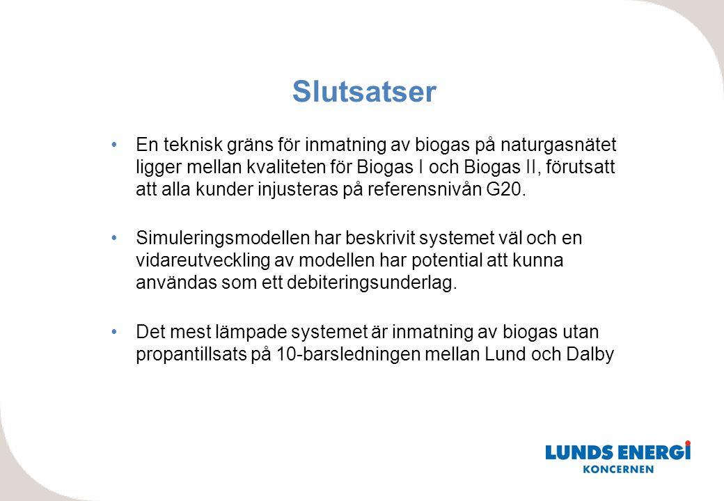 Slutsatser •En teknisk gräns för inmatning av biogas på naturgasnätet ligger mellan kvaliteten för Biogas I och Biogas II, förutsatt att alla kunder i