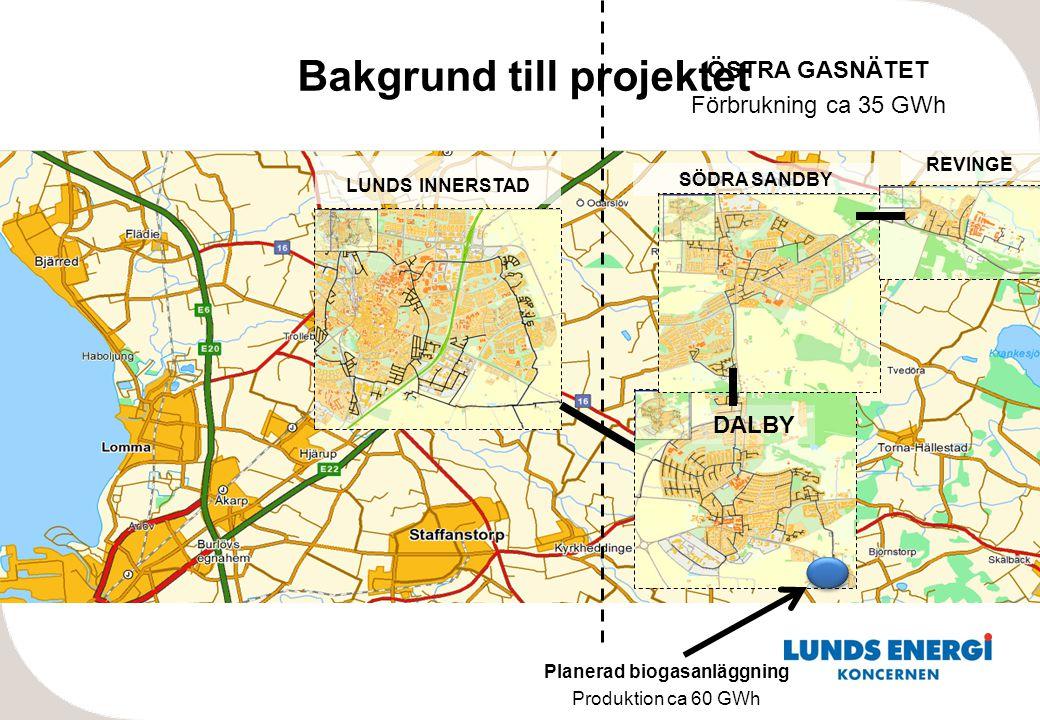 LUNDS INNERSTAD SÖDRA SANDBY REVINGE DALBY ÖSTRA GASNÄTET Förbrukning ca 35 GWh Planerad biogasanläggning Produktion ca 60 GWh Bakgrund till projektet