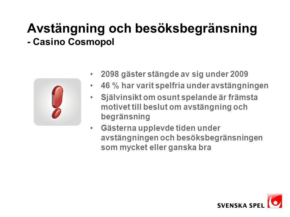 Avstängning och besöksbegränsning - Casino Cosmopol •2098 gäster stängde av sig under 2009 •46 % har varit spelfria under avstängningen •Självinsikt o