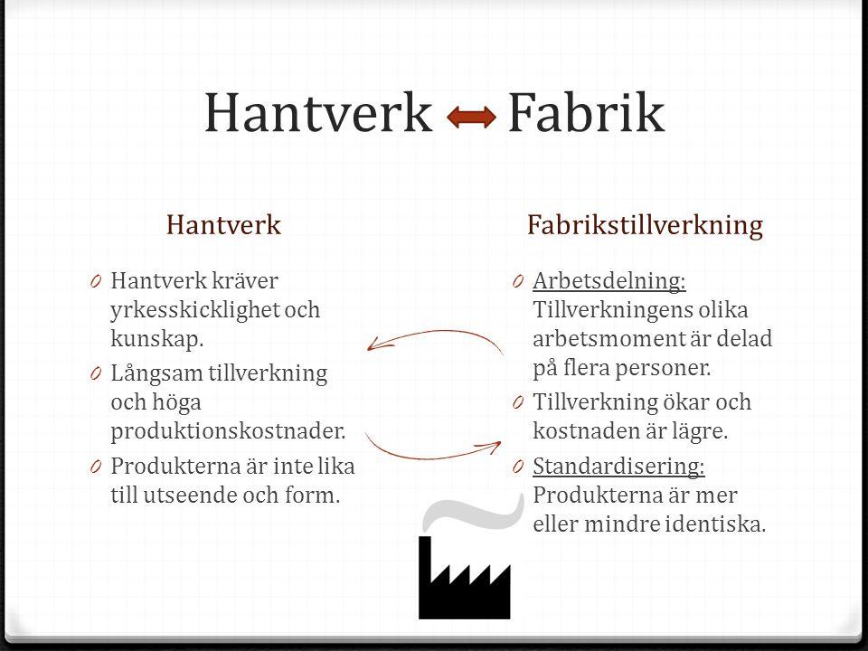 HantverkFabrik HantverkFabrikstillverkning 0 Hantverk kräver yrkesskicklighet och kunskap. 0 Långsam tillverkning och höga produktionskostnader. 0 Pro