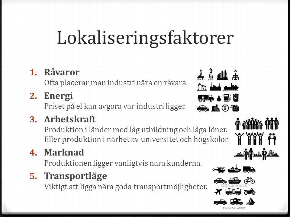Lokaliseringsfaktorer 1. Råvaror Ofta placerar man industri nära en råvara. 2. Energi Priset på el kan avgöra var industri ligger. 3. Arbetskraft Prod