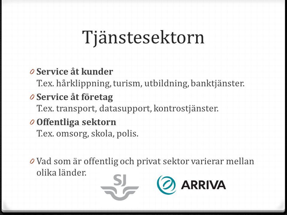 Tjänstesektorn 0 Service åt kunder T.ex. hårklippning, turism, utbildning, banktjänster. 0 Service åt företag T.ex. transport, datasupport, kontrostjä