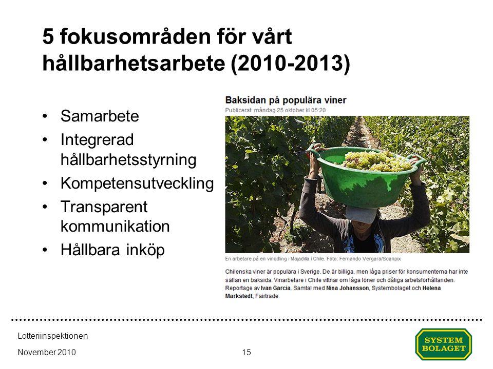 5 fokusområden för vårt hållbarhetsarbete (2010-2013) •Samarbete •Integrerad hållbarhetsstyrning •Kompetensutveckling •Transparent kommunikation •Hållbara inköp November 2010 Lotteriinspektionen 15