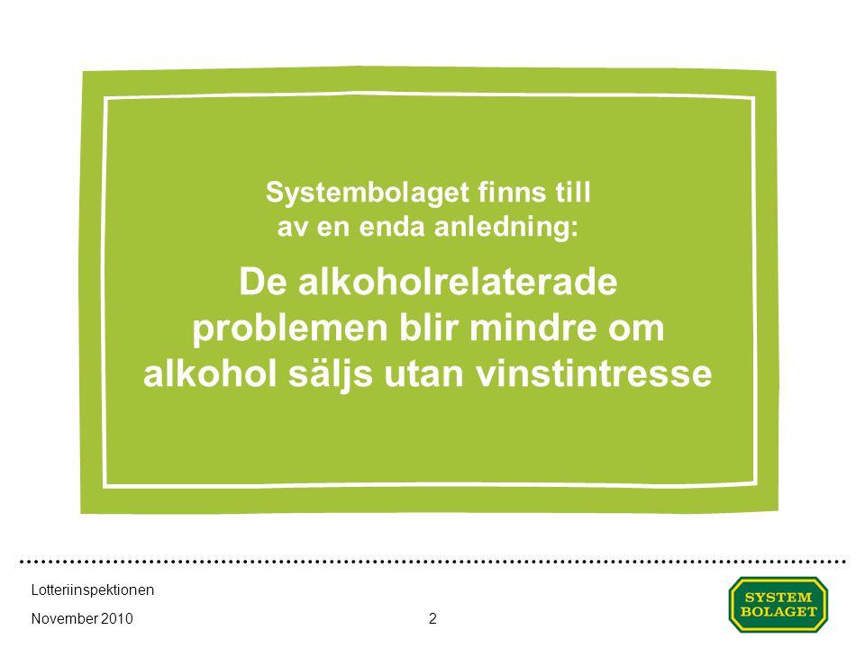November 2010 Lotteriinspektionen 2 Systembolaget finns till av en enda anledning: De alkoholrelaterade problemen blir mindre om alkohol säljs utan vinstintresse