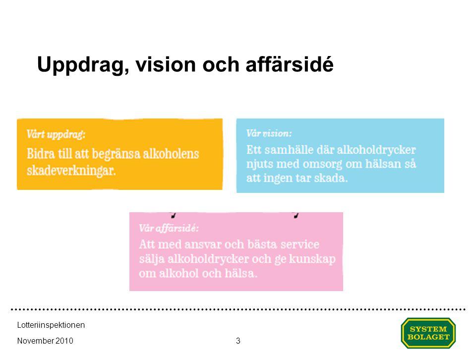 Uppdrag, vision och affärsidé November 2010 Lotteriinspektionen 3