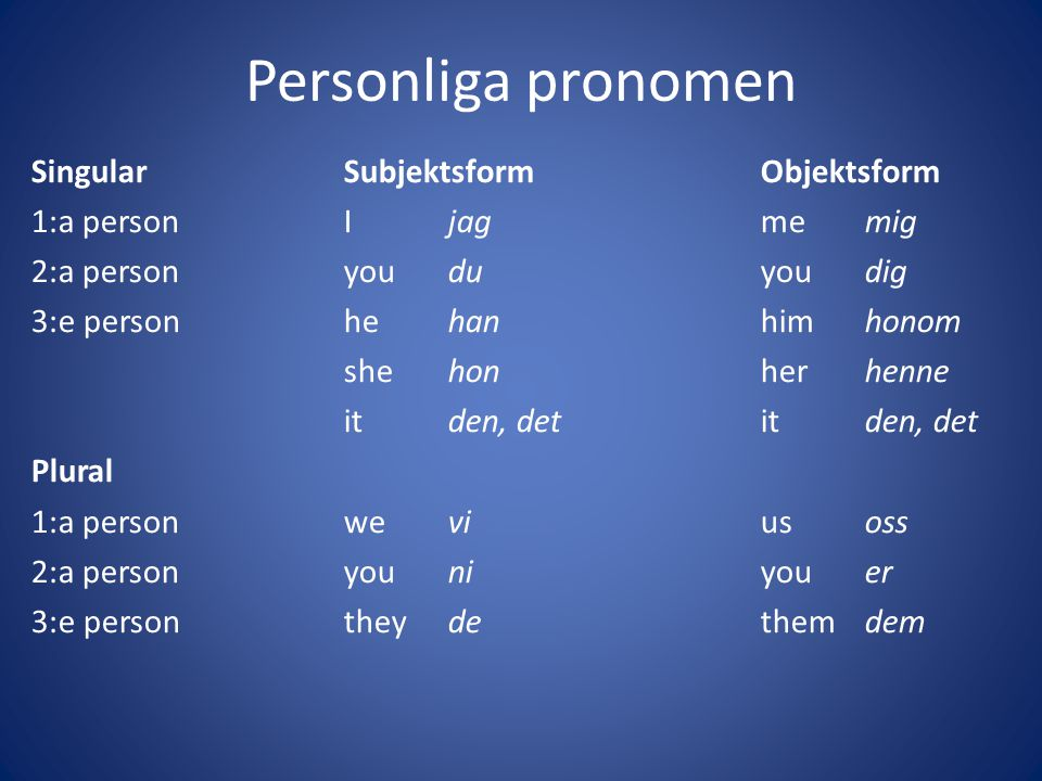 Personliga pronomen SingularSubjektsformObjektsform 1:a personIjagmemig 2:a personyouduyoudig 3:e personhehanhimhonom shehonherhenne itden, detitden,