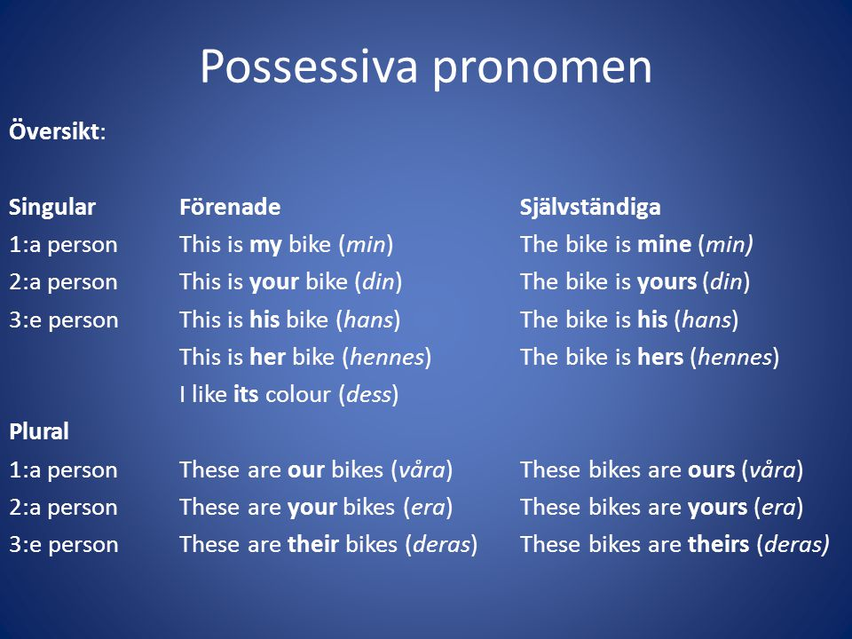 Possessiva pronomen Översikt: SingularFörenadeSjälvständiga 1:a personThis is my bike (min)The bike is mine (min) 2:a personThis is your bike (din)The