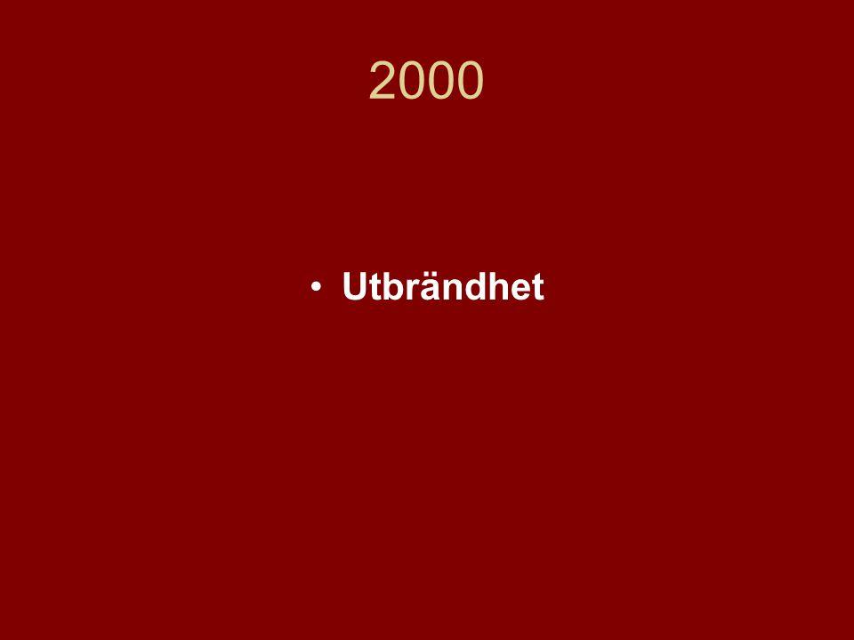 2000 •Utbrändhet