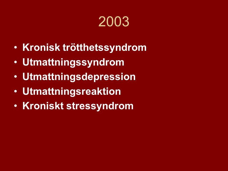2003 •Kronisk trötthetssyndrom •Utmattningssyndrom •Utmattningsdepression •Utmattningsreaktion •Kroniskt stressyndrom