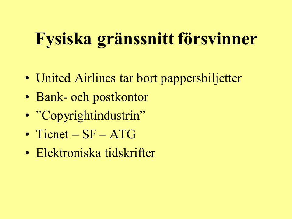 """Fysiska gränssnitt försvinner •United Airlines tar bort pappersbiljetter •Bank- och postkontor •""""Copyrightindustrin"""" •Ticnet – SF – ATG •Elektroniska"""