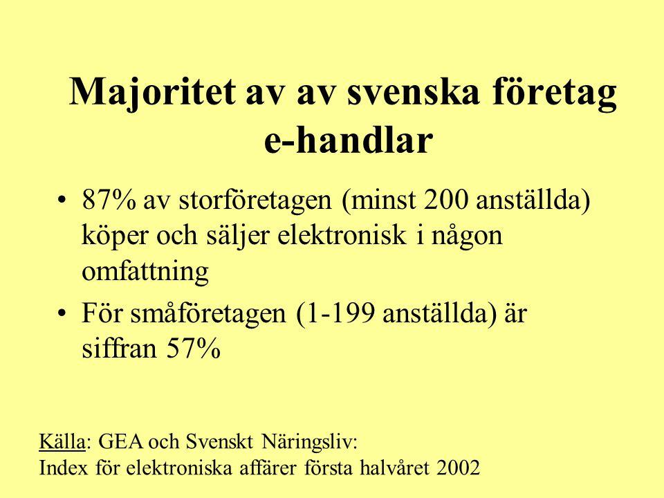 Majoritet av av svenska företag e-handlar •87% av storföretagen (minst 200 anställda) köper och säljer elektronisk i någon omfattning •För småföretage