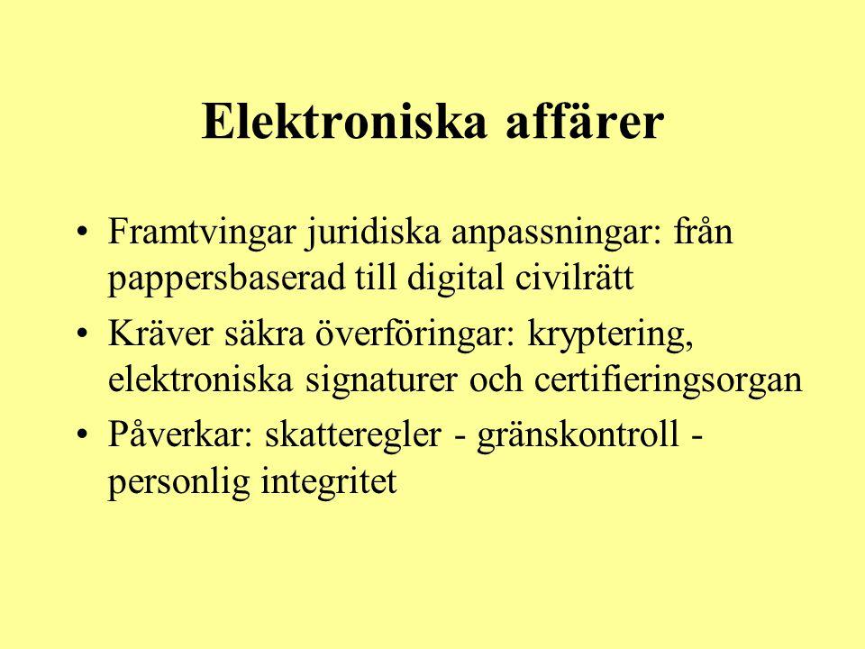 Elektroniska affärer •Framtvingar juridiska anpassningar: från pappersbaserad till digital civilrätt •Kräver säkra överföringar: kryptering, elektroni