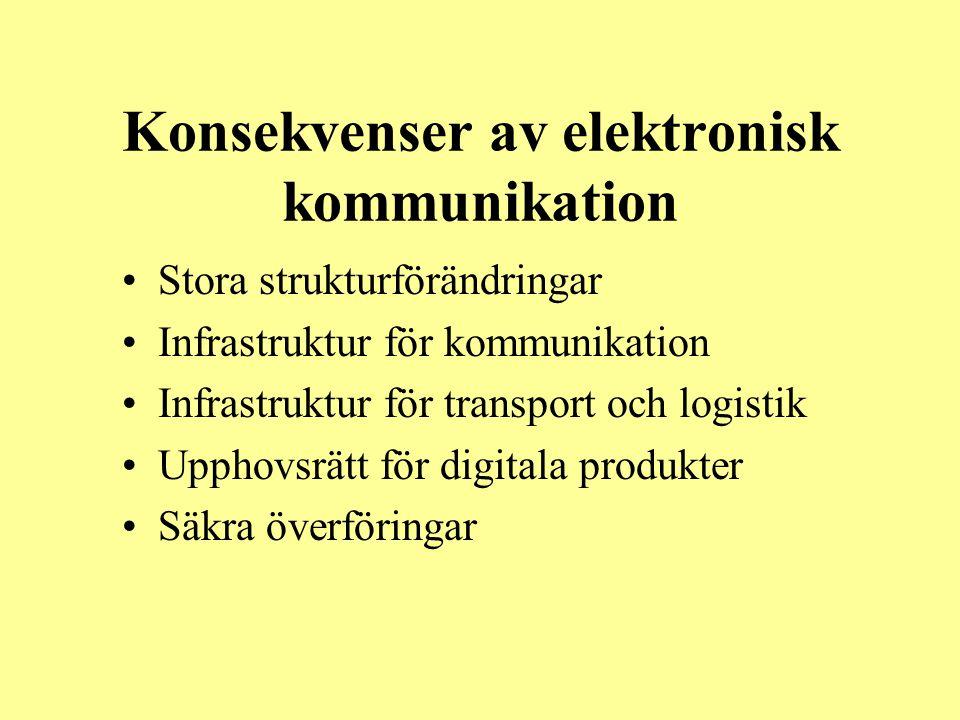 Konsekvenser av elektronisk kommunikation •Stora strukturförändringar •Infrastruktur för kommunikation •Infrastruktur för transport och logistik •Upph