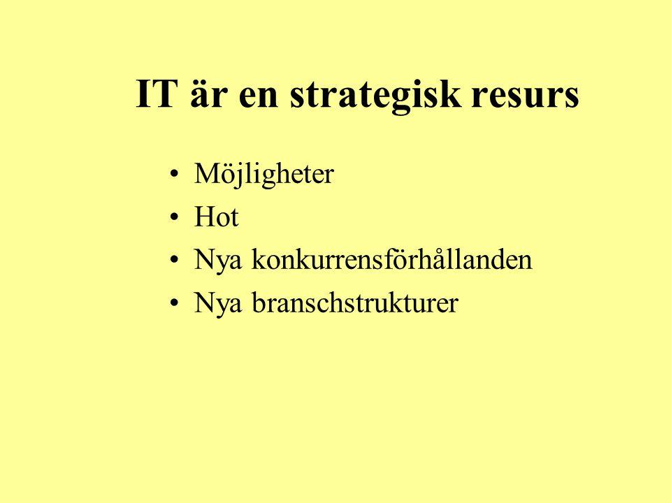 IT är en strategisk resurs •Möjligheter •Hot •Nya konkurrensförhållanden •Nya branschstrukturer