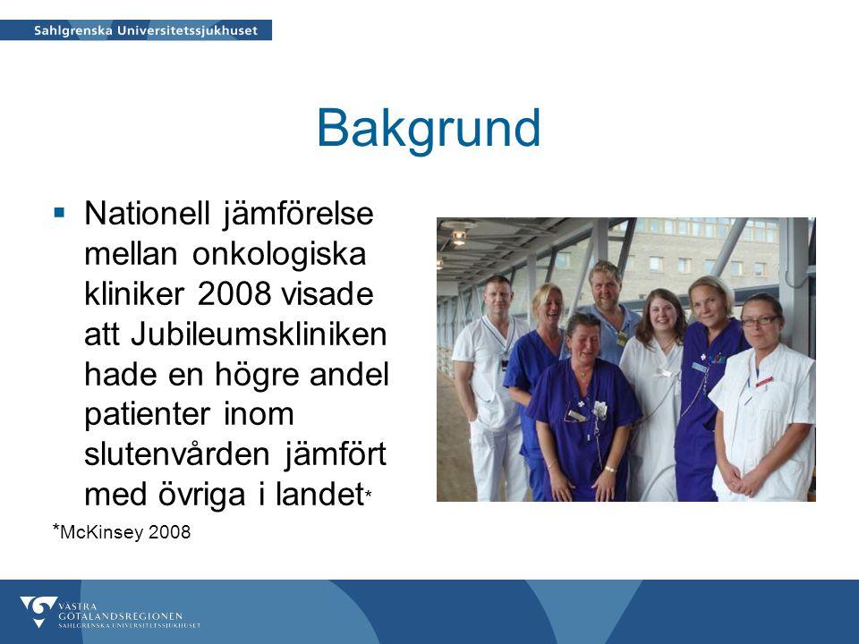 Bakgrund  Nationell jämförelse mellan onkologiska kliniker 2008 visade att Jubileumskliniken hade en högre andel patienter inom slutenvården jämfört med övriga i landet * * McKinsey 2008