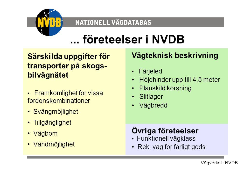 Vägverket - NVDB...