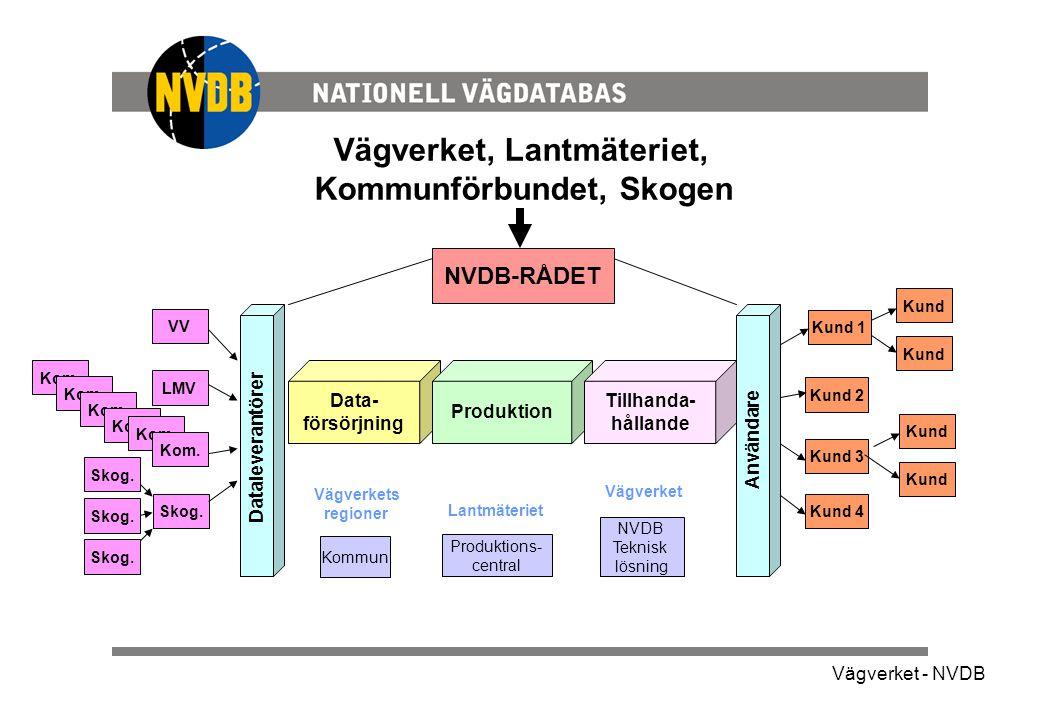 Vägverket - NVDB Vägverket, Lantmäteriet, Kommunförbundet, Skogen Kund Kund 1 Kund 2 Kund 3 Kund 4 VV LMV Skog.