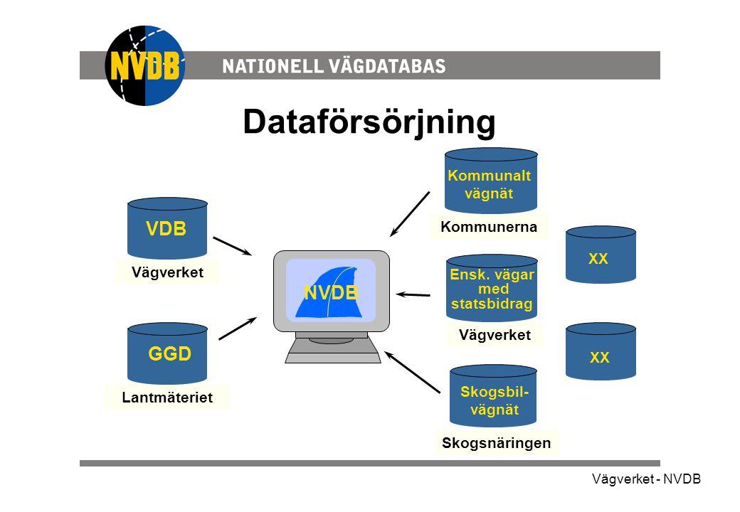 Vägverket - NVDB Styrning av NVDB Ekonomisk modell Specifikation innehåll Strategi tillhandahållande NVDB-Rådet Vägverket Lantmäteriverket Svenska Kommunförbundet Skogsindustrierna